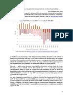 Brasil precisa diminuir os gastos inúteis e aumentar os investimentos produtivos