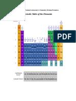 PeriodicTable.doc