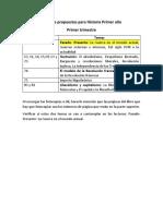 Lecturas propuestas para Historia Primer añ.prim..bim