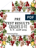 Cover for Test Results