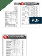 TABLAS SALARIALES CONST CIVIL.docx