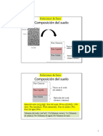 03_Composicion Trifasica Del Suelo