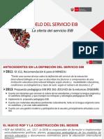 Modelo de Servicio Eib y Materiales Educativos