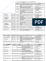 Daftar Usulan Judul Skripsi Prodi Bahasa Dan Sastra Indonesia