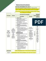 Fichas de procedimiento mejorado.docx