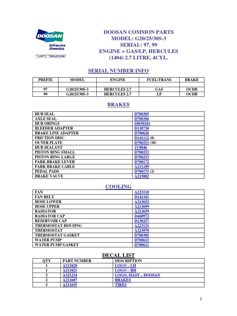 Daewoo Parts List | ke | Carburetor on