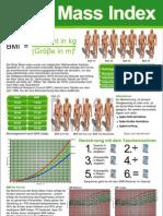 Body Mass Index (BMI) [german]