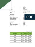 Evaluacion Pip i.e. Puerto Pizana