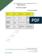 محلولهای اچ.pdf