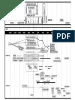 Linea de tiempo AT.pdf