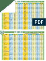 100 empresas importantes en colombia ....pdf