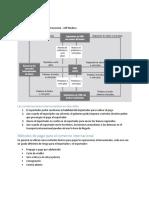Administración Financiera Internacional - Capitulo 5.docx