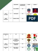 Equipos colombianos