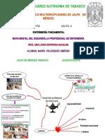 MAPA MENTAL DEL DESARROLLO PROFESIONAL DE ENFERMERÍA.pptx