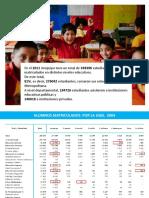 EDUCACIÓN EN AREQUIPA.pptx