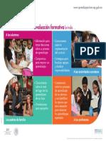 La-evaluacion-formativa-brinda.pdf