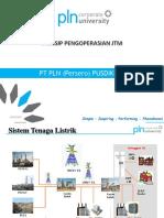 3. Prinsip Pengoperasian JTM
