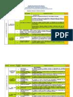 DOSIFICACION CIENCIAS III.docx