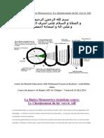 Hadra Moussawiya Le Cheminement Du Hâ' Vers Le Alif