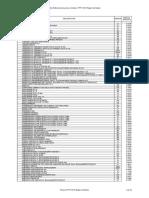 Tabla Referencial de Precios Unitarios PPPF Región Del Maule 2018