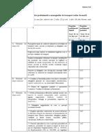 A 1a) Programa Manageri