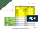 evaluare-riscuri-selectionare-EIP-model.doc