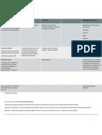 Manual de Técnicas de Consejeria Grupal