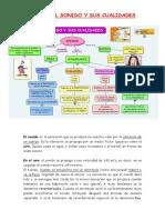 Tema1 el sonido y sus cualidades.pdf