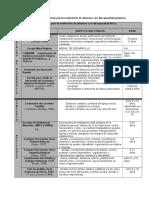 pruebas por discapacidades.pdf