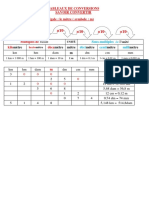 Tableaux de conversions.pdf