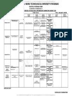 M.pharm 1-1 R15 Time Table Jan 2018