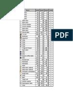 Impian.pdf
