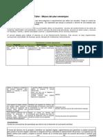 381277626 Evidencia 3 Taller Mejora Plan Estrategico
