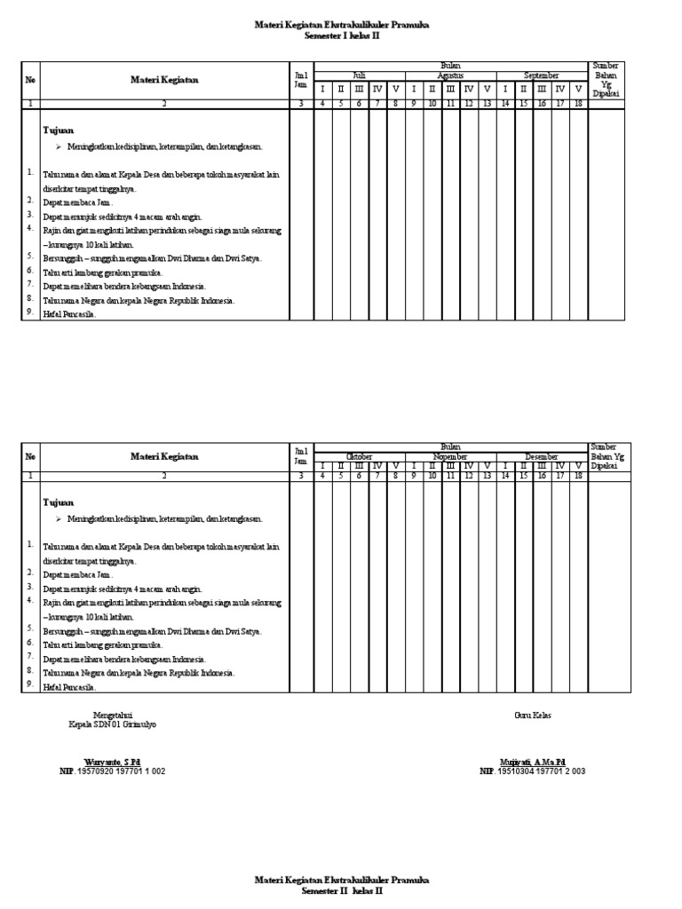 Download Program Latihan Pramuka Penggalang Goodsitejewel