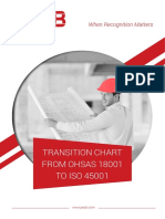 111-transition-chart-from-ohsas-18001-to-iso-45001 official_062EF807A14831D9EC731202E5562287.pdf
