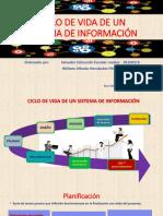 CICLO DE VIDA DE UN SISTEMA DE INFORMACIÓN.pptx