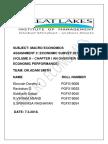 Macro Economics Assignment -2