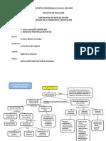 Actividad_1_teoria y Diseño Curricular