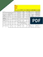 Exam schedule Gyanberry