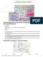 Refrigeration cycle, HVAC system basics and refrigerant charging.pdf