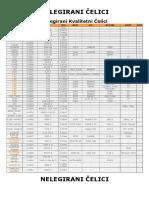 89031482-uporedne-tablice-celici.pdf
