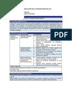 proganualyunid3persona-130502223952-phpapp02