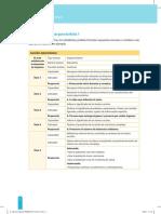 RP-COM1-K01-Manual de Corrección Ficha 01.Docx