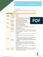 RP-COM1-K05-Manual de corrección Ficha N° 5.docx