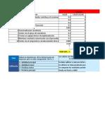 Matriz Posición Competitiva (2)