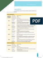 RP-COM1-K16-Manual de Corrección Ficha N 16.Docx