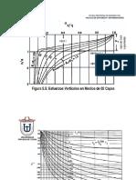 ABACO PARA CALCULAR ESFUERZO VERTICAL Y DEFLEXIONES VERTICALES (1).docx