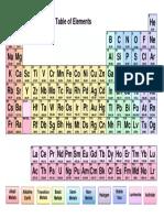 Periodic table (no name).docx