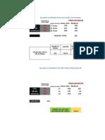Resumen Balance Economico Del Sofware