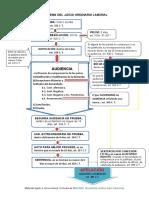 juicio ORDINARIO laboral.pdf